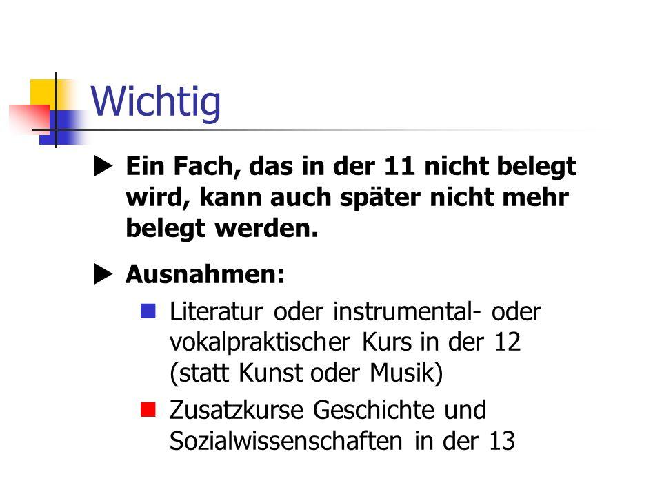 Wichtig Ein Fach, das in der 11 nicht belegt wird, kann auch später nicht mehr belegt werden. Ausnahmen: Literatur oder instrumental- oder vokalprakti