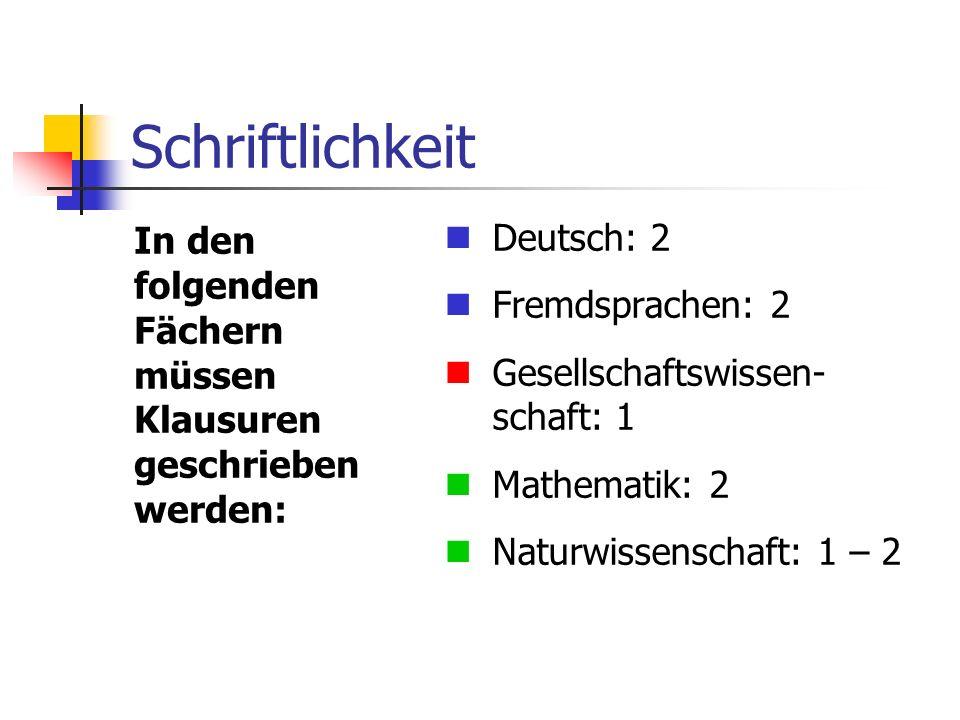 Schriftlichkeit In den folgenden Fächern müssen Klausuren geschrieben werden: Deutsch: 2 Fremdsprachen: 2 Gesellschaftswissen- schaft: 1 Mathematik: 2 Naturwissenschaft: 1 – 2