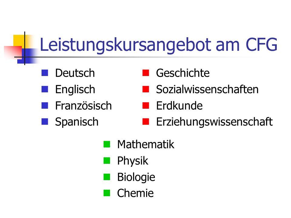 Leistungskursangebot am CFG Deutsch Englisch Französisch Spanisch Geschichte Sozialwissenschaften Erdkunde Erziehungswissenschaft Mathematik Physik Biologie Chemie