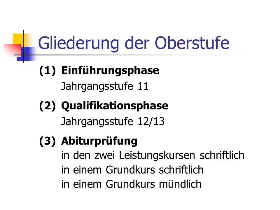 Gliederung der Oberstufe (1)Einführungsphase Jahrgangsstufe 11 (2)Qualifikationsphase Jahrgangsstufe 12/13 (3)Abiturprüfung in den zwei Leistungskurse