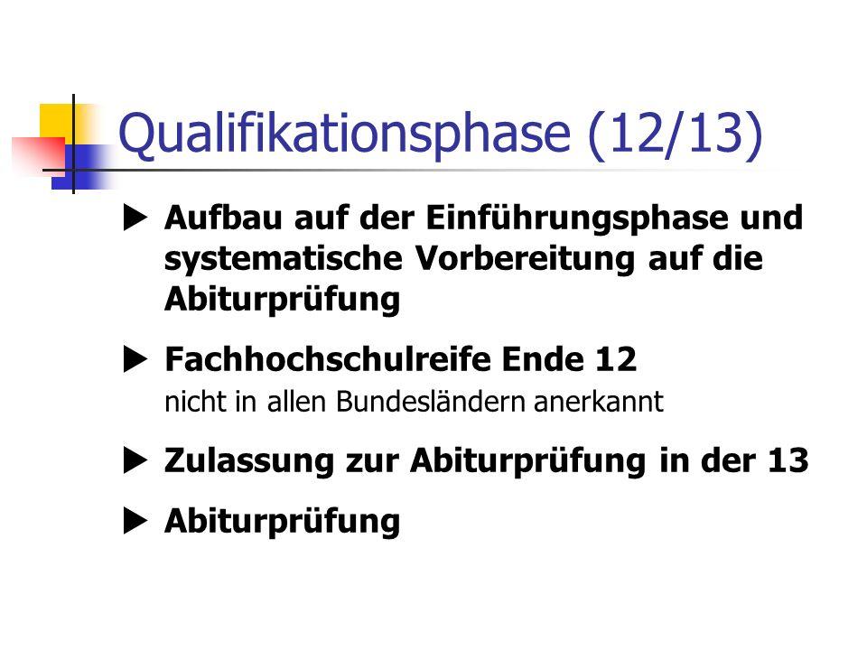 Qualifikationsphase (12/13) Aufbau auf der Einführungsphase und systematische Vorbereitung auf die Abiturprüfung Fachhochschulreife Ende 12 nicht in a