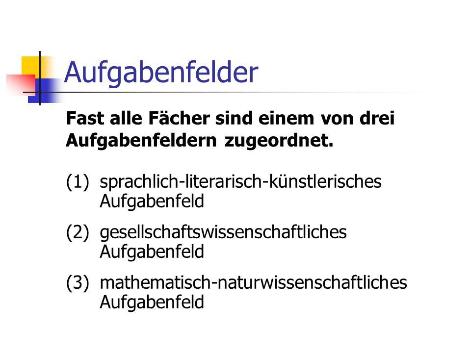 Aufgabenfelder (1)sprachlich-literarisch-künstlerisches Aufgabenfeld (2)gesellschaftswissenschaftliches Aufgabenfeld (3)mathematisch-naturwissenschaftliches Aufgabenfeld Fast alle Fächer sind einem von drei Aufgabenfeldern zugeordnet.