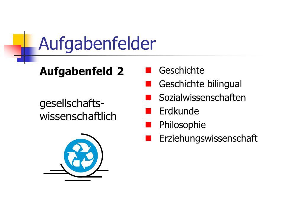 Aufgabenfelder Aufgabenfeld 2 gesellschafts- wissenschaftlich Geschichte Geschichte bilingual Sozialwissenschaften Erdkunde Philosophie Erziehungswissenschaft