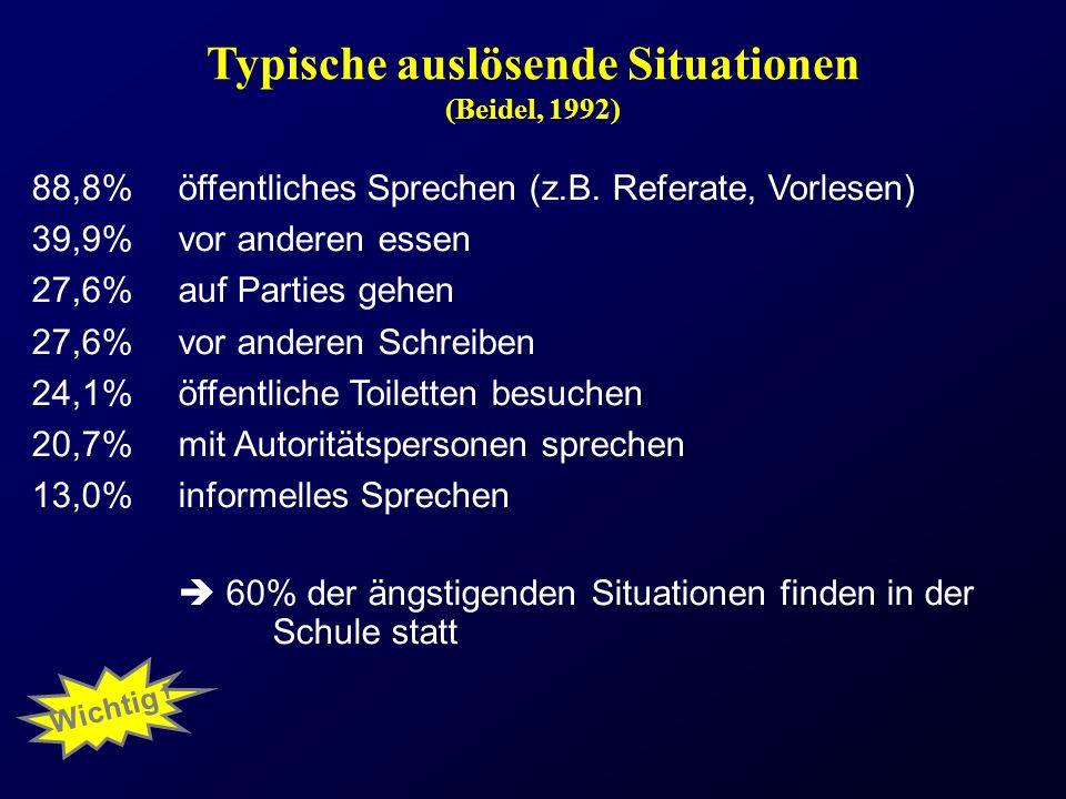 Typische auslösende Situationen (Beidel, 1992) 88,8%öffentliches Sprechen (z.B. Referate, Vorlesen) 39,9%vor anderen essen 27,6%auf Parties gehen 27,6