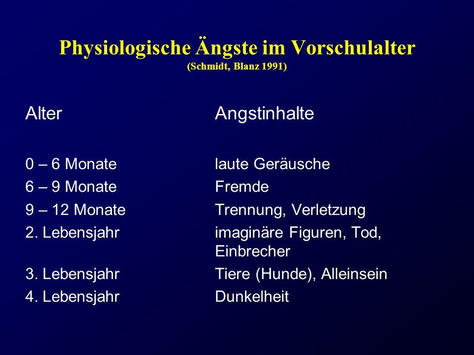 Physiologische Ängste im Vorschulalter (Schmidt, Blanz 1991) AlterAngstinhalte 0 – 6 Monatelaute Geräusche 6 – 9 MonateFremde 9 – 12 MonateTrennung, V