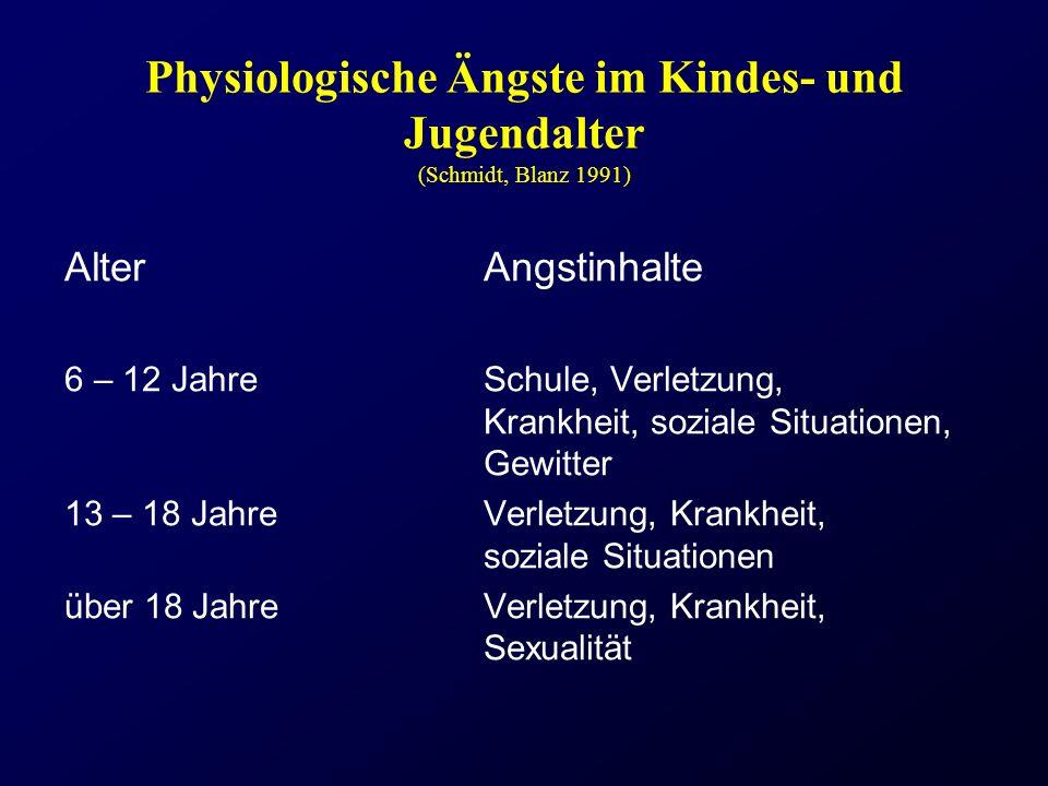 Physiologische Ängste im Kindes- und Jugendalter (Schmidt, Blanz 1991) AlterAngstinhalte 6 – 12 JahreSchule, Verletzung, Krankheit, soziale Situatione
