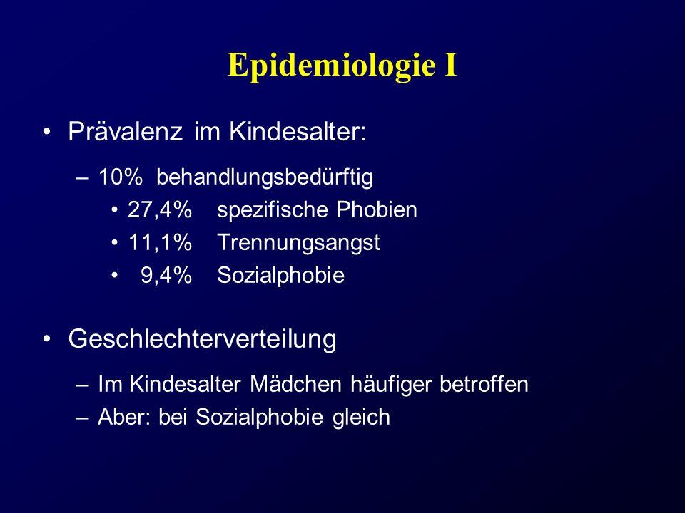 Prävalenz im Kindesalter: –10% behandlungsbedürftig 27,4%spezifische Phobien 11,1% Trennungsangst 9,4% Sozialphobie Geschlechterverteilung –Im Kindesa
