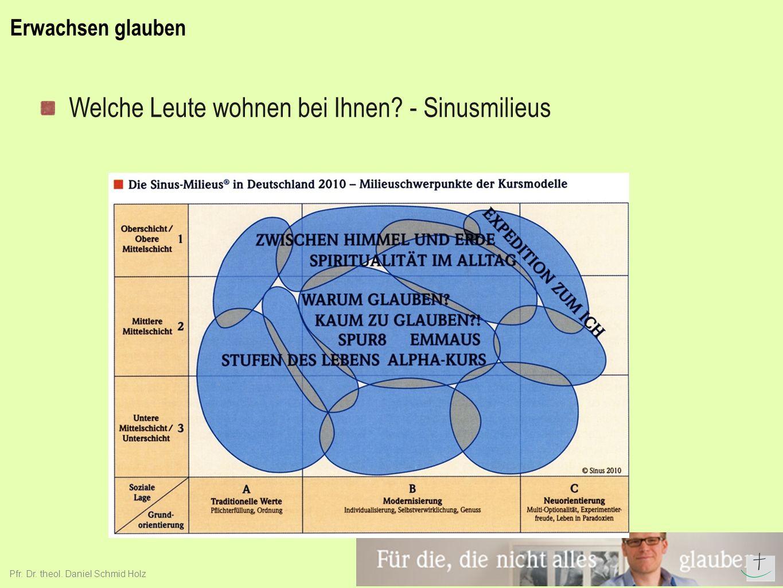 Erwachsen glauben Welche Leute wohnen bei Ihnen - Sinusmilieus Pfr. Dr. theol. Daniel Schmid Holz
