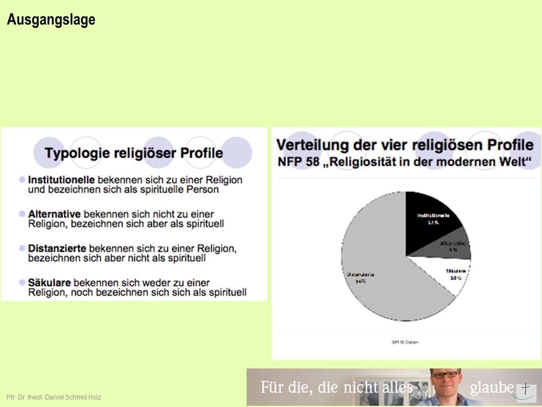 Ausgangslage Pfr. Dr. theol. Daniel Schmid Holz