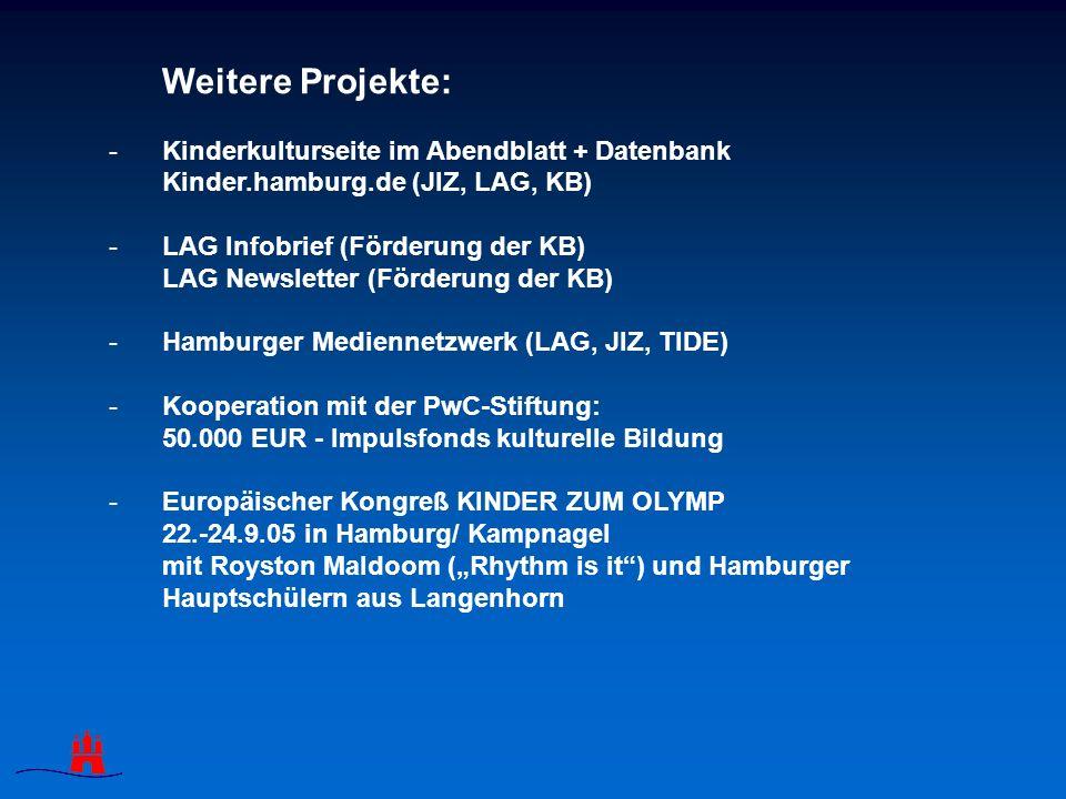Weitere Projekte: -Kinderkulturseite im Abendblatt + Datenbank Kinder.hamburg.de (JIZ, LAG, KB) -LAG Infobrief (Förderung der KB) LAG Newsletter (Förderung der KB) -Hamburger Mediennetzwerk (LAG, JIZ, TIDE) -Kooperation mit der PwC-Stiftung: 50.000 EUR - Impulsfonds kulturelle Bildung -Europäischer Kongreß KINDER ZUM OLYMP 22.-24.9.05 in Hamburg/ Kampnagel mit Royston Maldoom (Rhythm is it) und Hamburger Hauptschülern aus Langenhorn