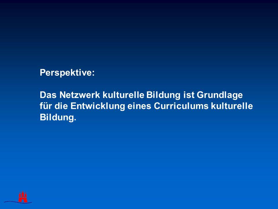 Perspektive: Das Netzwerk kulturelle Bildung ist Grundlage für die Entwicklung eines Curriculums kulturelle Bildung.