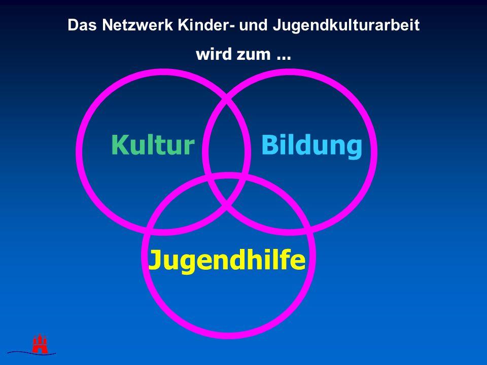 KulturBildung Jugendhilfe Das Netzwerk Kinder- und Jugendkulturarbeit wird zum...