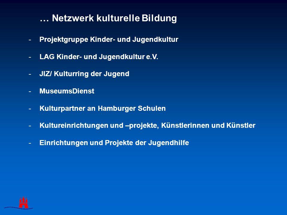 … Netzwerk kulturelle Bildung -Projektgruppe Kinder- und Jugendkultur -LAG Kinder- und Jugendkultur e.V.