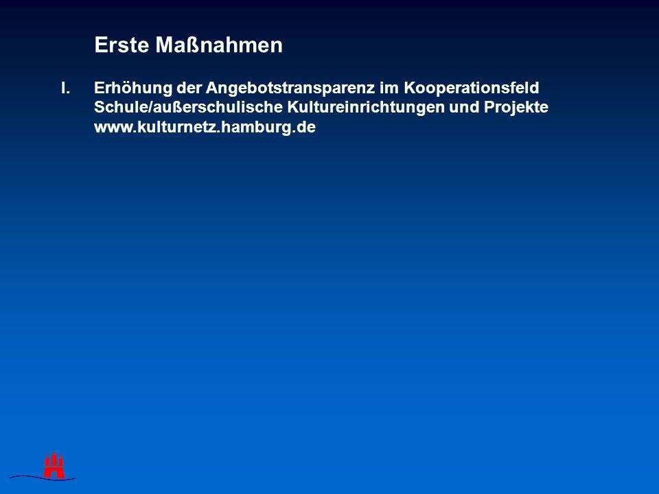 Erste Maßnahmen I.Erhöhung der Angebotstransparenz im Kooperationsfeld Schule/außerschulische Kultureinrichtungen und Projekte www.kulturnetz.hamburg.de