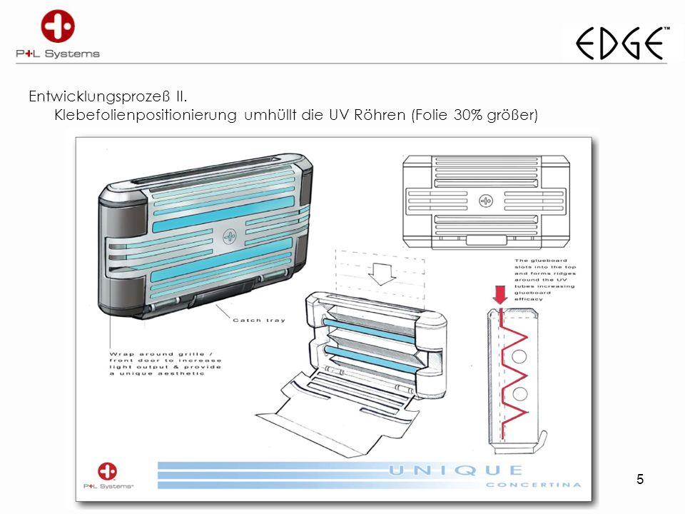 5 Entwicklungsprozeß II. Klebefolienpositionierung umhüllt die UV Röhren (Folie 30% größer)