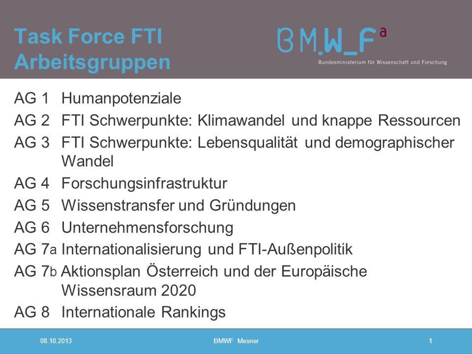 08.10.2013BMWF Mesner1 Task Force FTI Arbeitsgruppen AG 1 Humanpotenziale AG 2 FTI Schwerpunkte: Klimawandel und knappe Ressourcen AG 3 FTI Schwerpunk