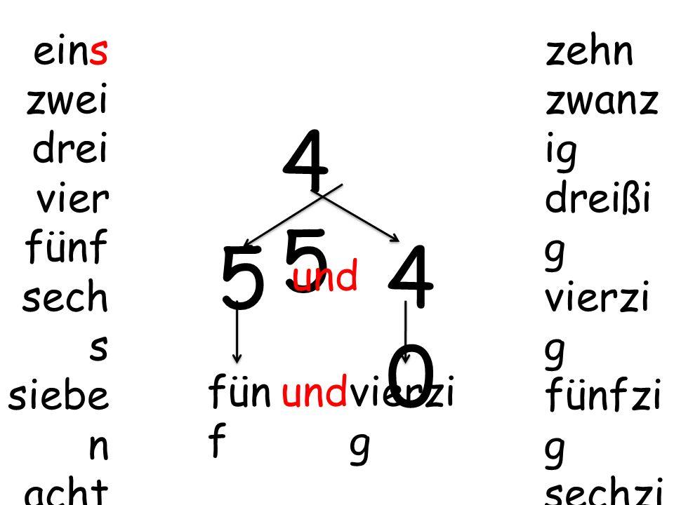 eins zwei drei vier fünf sech s siebe n acht neun zehn zwanz ig dreißi g vierzi g fünfzi g sechzi g siebzi g achtzi g neunzi g 7272 7070 2 und zwe i u