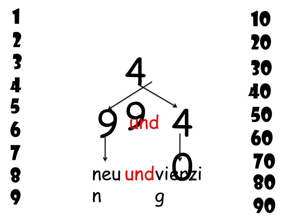 eins zwei drei vier fünf sech s siebe n acht neun zehn zwanz ig dreißi g vierzi g fünfzi g sechzi g siebzi g achtzi g neunzi g 8 8080 8 und ach t unda