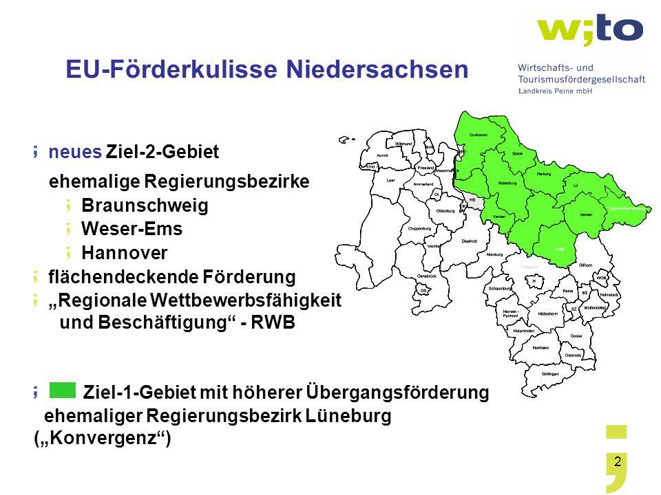 2 neues Ziel-2-Gebiet ehemalige Regierungsbezirke Braunschweig Weser-Ems Hannover flächendeckende Förderung Regionale Wettbewerbsfähigkeit und Beschäftigung - RWB Ziel-1-Gebiet mit höherer Übergangsförderung ehemaliger Regierungsbezirk Lüneburg (Konvergenz) EU-Förderkulisse Niedersachsen