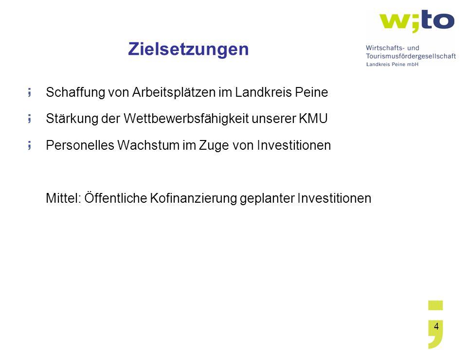 4 Zielsetzungen Schaffung von Arbeitsplätzen im Landkreis Peine Stärkung der Wettbewerbsfähigkeit unserer KMU Personelles Wachstum im Zuge von Investitionen Mittel: Öffentliche Kofinanzierung geplanter Investitionen