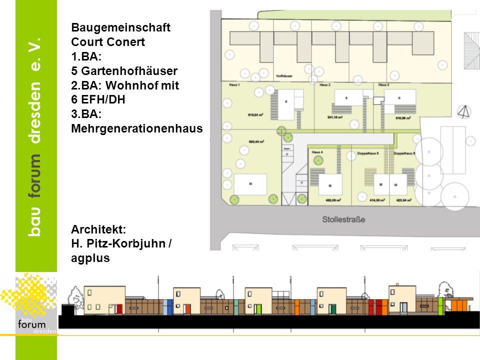 bau forum dresden e. V. Baugemeinschaft Court Conert 1.BA: 5 Gartenhofhäuser 2.BA: Wohnhof mit 6 EFH/DH 3.BA: Mehrgenerationenhaus Architekt: H. Pitz-