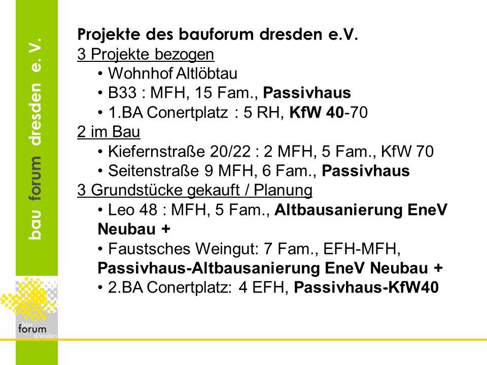bau forum dresden e. V. Projekte des bauforum dresden e.V. 3 Projekte bezogen Wohnhof Altlöbtau B33 : MFH, 15 Fam., Passivhaus 1.BA Conertplatz : 5 RH