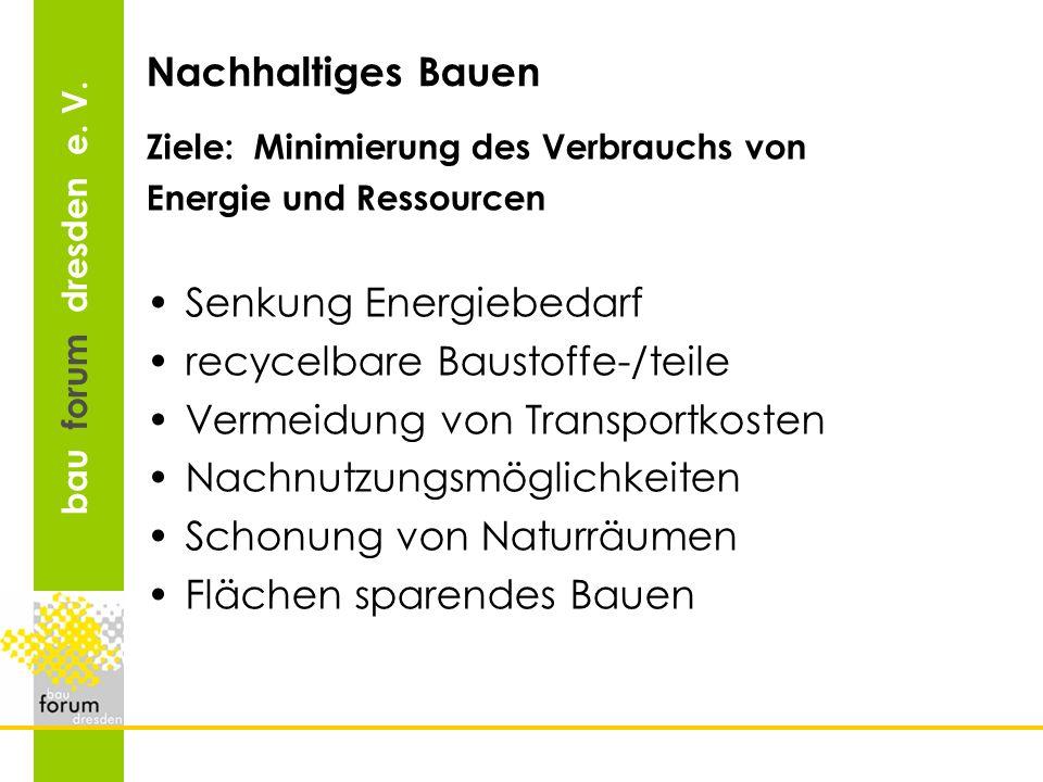 bau forum dresden e. V. Nachhaltiges Bauen Ziele: Minimierung des Verbrauchs von Energie und Ressourcen Senkung Energiebedarf recycelbare Baustoffe-/t