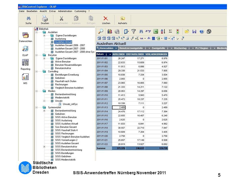 Städtische Bibliotheken Dresden SISIS-Anwendertreffen Nürnberg November 2011 5 Ausleihen Nutzung