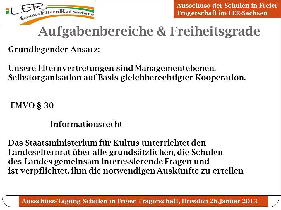 Ausschuss-Tagung Schulen in Freier Trägerschaft, Dresden 26.Januar 2013 Aufgabenbereiche & Freiheitsgrade Ausschuss der Schulen in Freier Trägerschaft