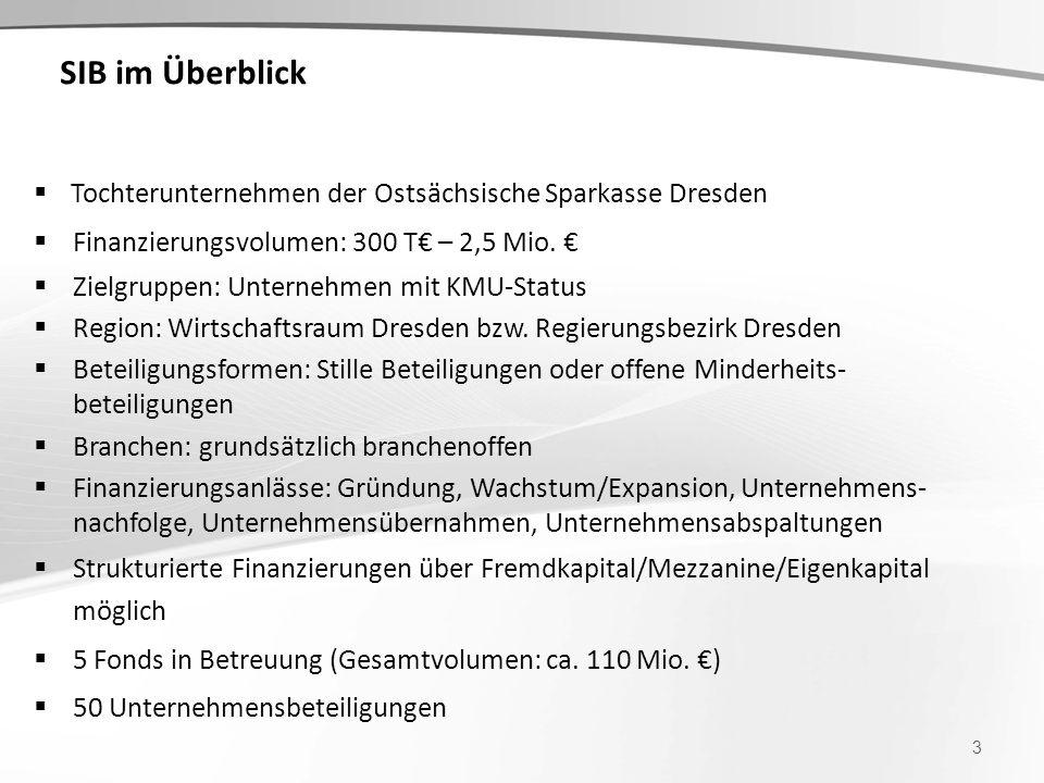 SIB im Überblick 3 Tochterunternehmen der Ostsächsische Sparkasse Dresden Finanzierungsvolumen: 300 T – 2,5 Mio. Zielgruppen: Unternehmen mit KMU-Stat