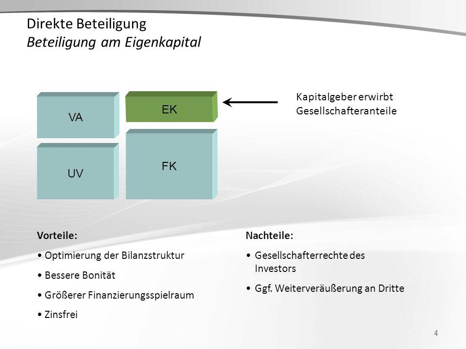 Direkte Beteiligung Beteiligung am Eigenkapital 4 UV FK VA EK Kapitalgeber erwirbt Gesellschafteranteile Nachteile: Gesellschafterrechte des Investors