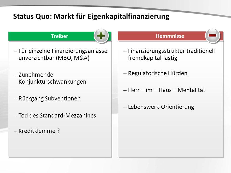 Status Quo: Markt für Eigenkapitalfinanzierung Finanzierungsstruktur traditionell fremdkapital-lastig Regulatorische Hürden Herr – im – Haus – Mentali