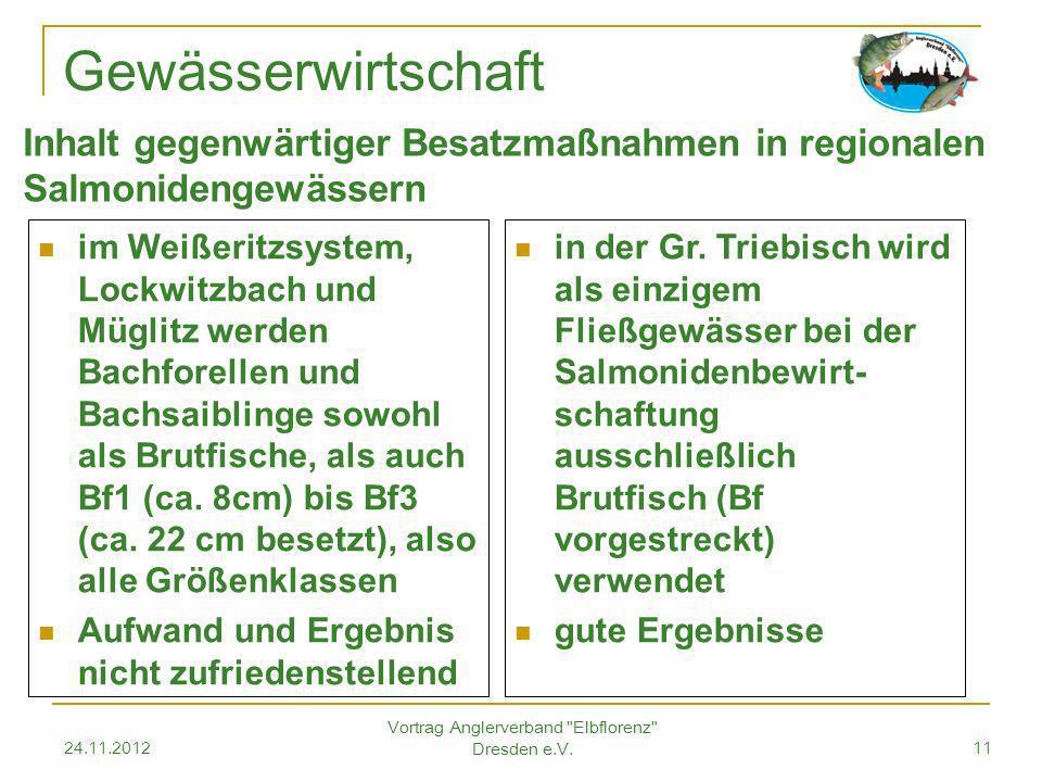 24.11.2012 Vortrag Anglerverband Elbflorenz Dresden e.V.11 Gewässerwirtschaft Inhalt gegenwärtiger Besatzmaßnahmen in regionalen Salmonidengewässern im Weißeritzsystem, Lockwitzbach und Müglitz werden Bachforellen und Bachsaiblinge sowohl als Brutfische, als auch Bf1 (ca.