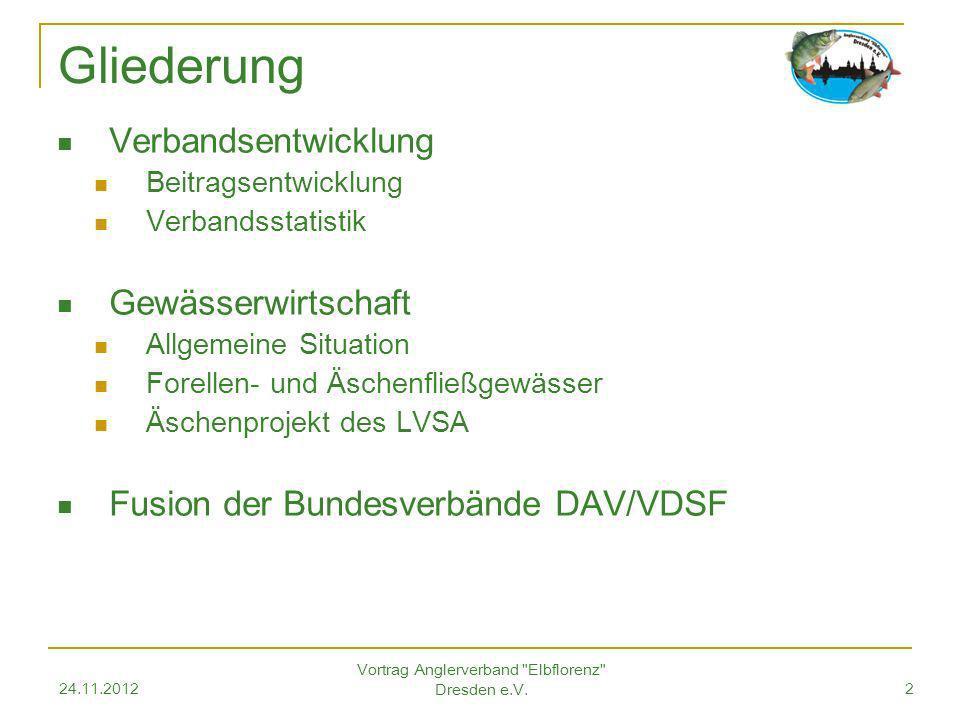 24.11.2012 Vortrag Anglerverband Elbflorenz Dresden e.V.3 10-Jahres-Verbandsentwicklung Beitragsentwicklung seit dem Jahr 2002