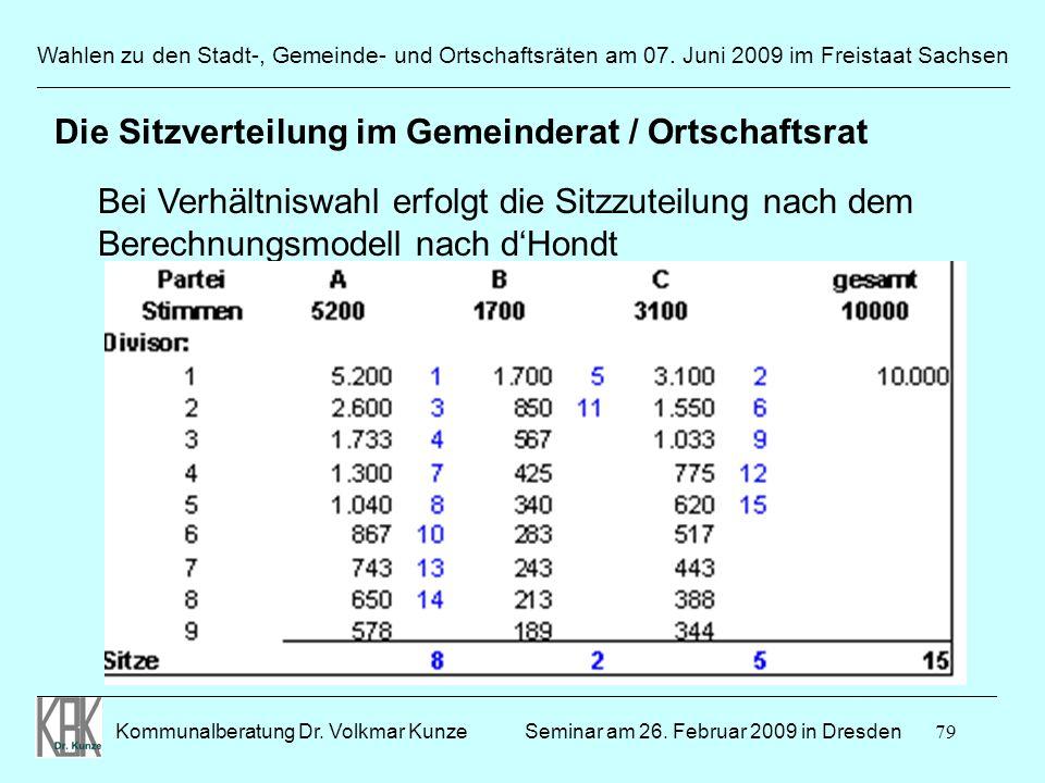 79 Wahlen zu den Stadt-, Gemeinde- und Ortschaftsräten am 07. Juni 2009 im Freistaat Sachsen Kommunalberatung Dr. Volkmar Kunze ______________________