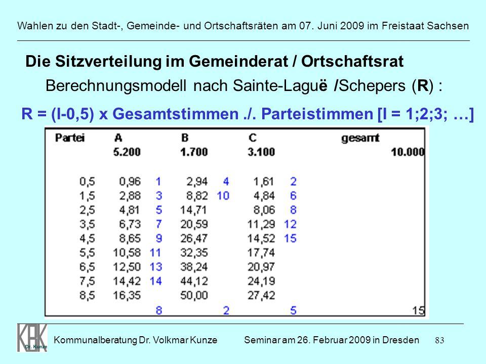 83 Wahlen zu den Stadt-, Gemeinde- und Ortschaftsräten am 07. Juni 2009 im Freistaat Sachsen Kommunalberatung Dr. Volkmar Kunze ______________________