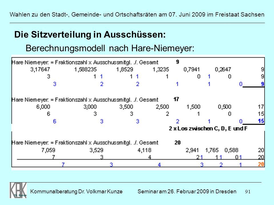 91 Wahlen zu den Stadt-, Gemeinde- und Ortschaftsräten am 07. Juni 2009 im Freistaat Sachsen Kommunalberatung Dr. Volkmar Kunze ______________________