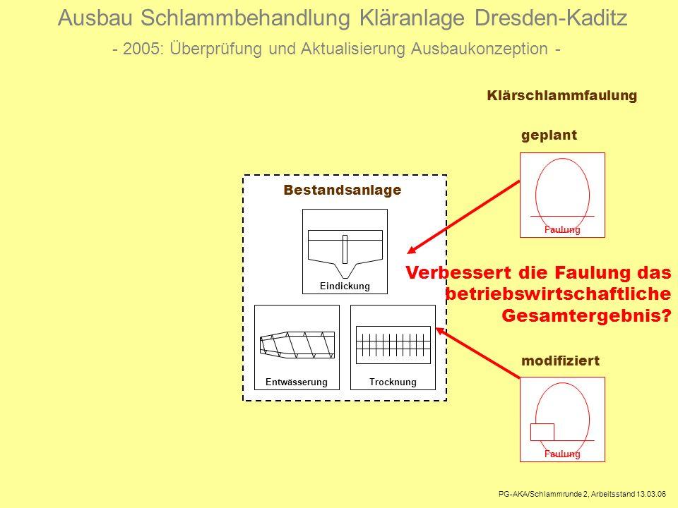 Ausbau Schlammbehandlung Kläranlage Dresden-Kaditz EindickungEntwässerungTrocknung Bestandsanlage Faulung modifiziert Klärschlammfaulung Faulung gepla