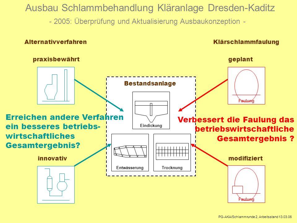 Ausbau Schlammbehandlung Kläranlage Dresden-Kaditz EindickungEntwässerungTrocknung Bestandsanlage KlärschlammfaulungAlternativverfahren praxisbewährt