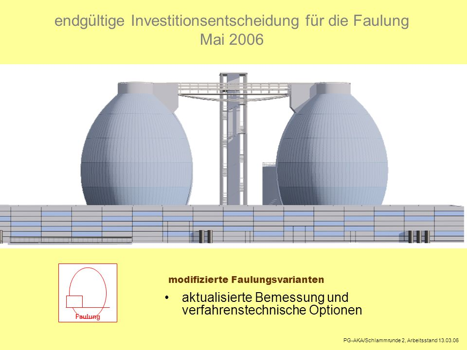 Pyrolyse Katalytische drucklose Verölung / Dieselerzeugung Vergasung Niedrigtemperatur-Konvertierung Überkritische Wasseroxidation mit anschließender