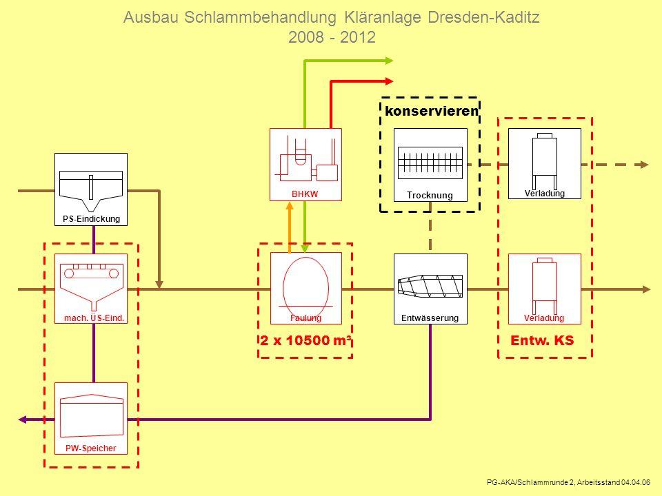 PS-Eindickung Entwässerung Ausbau Schlammbehandlung Kläranlage Dresden-Kaditz 2008 - 2012 Faulung PG-AKA/Schlammrunde 2, Arbeitsstand 04.04.06 Verladu