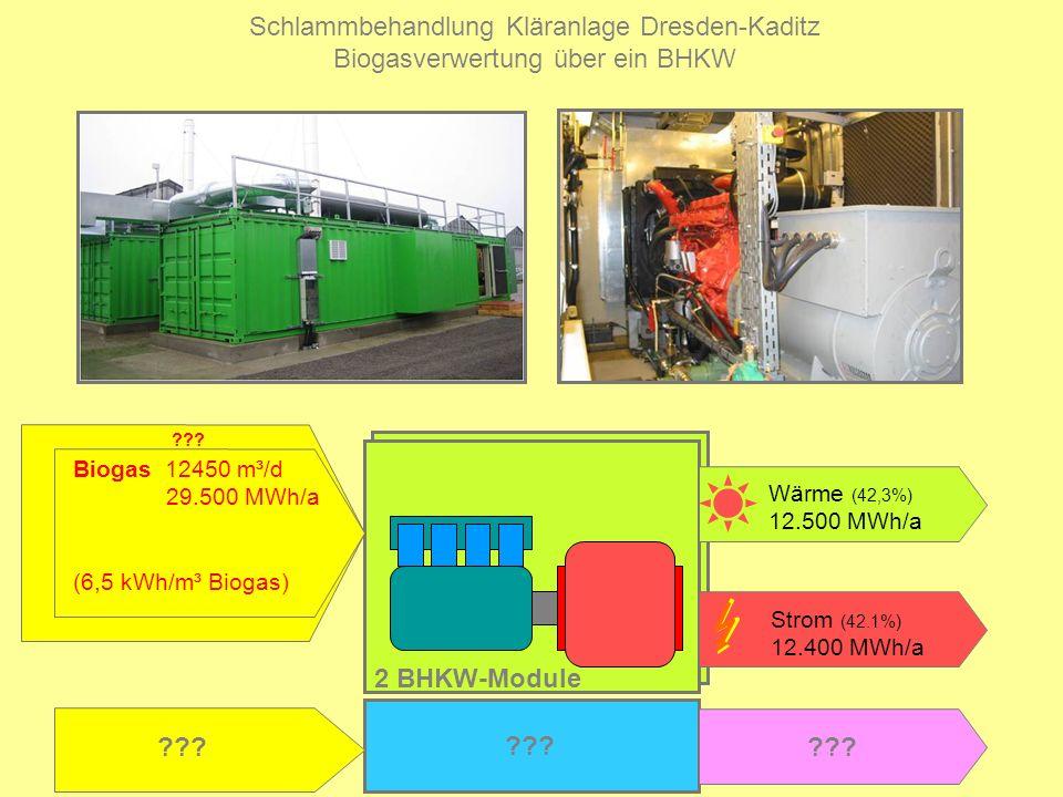 ??? 2 BHKW-Module Schlammbehandlung Kläranlage Dresden-Kaditz Biogasverwertung über ein BHKW 2 BHKW-Module Biogas 12450 m³/d 29.500 MWh/a (6,5 kWh/m³