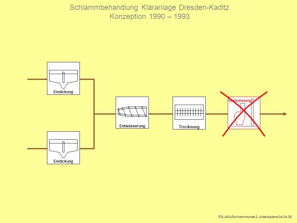 Schlammbehandlung Kläranlage Dresden-Kaditz Konzeption 1990 – 1993 PG-AKA/Schlammrunde 2, Arbeitsstand 04.04.06 Eindickung Entwässerung Trocknung Verb