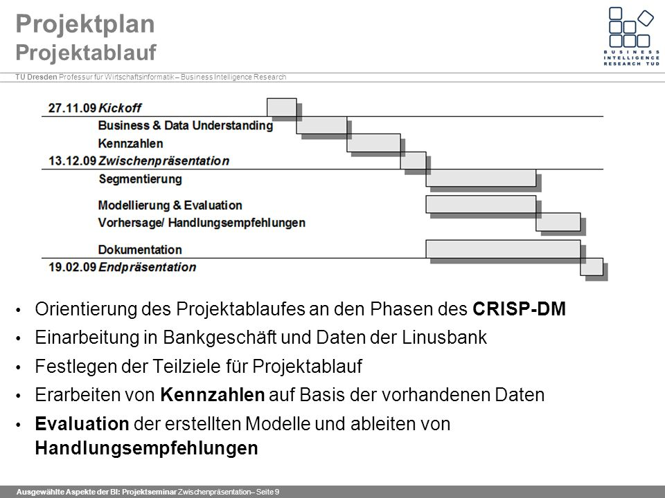 TU Dresden Professur für Wirtschaftsinformatik – Business Intelligence Research Ausgewählte Aspekte der BI: Projektseminar Zwischenpräsentation– Seite 10 Projektplan Kooperation der Projektarbei