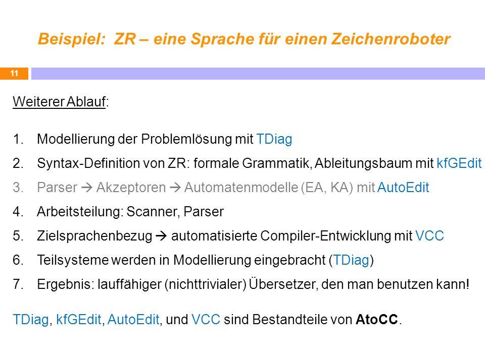 Beispiel: ZR – eine Sprache für einen Zeichenroboter 11 Weiterer Ablauf: 1.Modellierung der Problemlösung mit TDiag 2.Syntax-Definition von ZR: formal