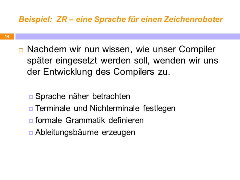 Beispiel: ZR – eine Sprache für einen Zeichenroboter Nachdem wir nun wissen, wie unser Compiler später eingesetzt werden soll, wenden wir uns der Entwicklung des Compilers zu.