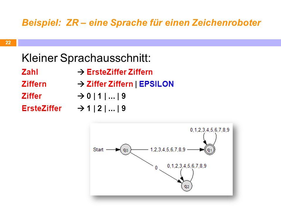 Beispiel: ZR – eine Sprache für einen Zeichenroboter Kleiner Sprachausschnitt: Zahl ErsteZiffer Ziffern Ziffern Ziffer Ziffern   EPSILON Ziffer 0   1