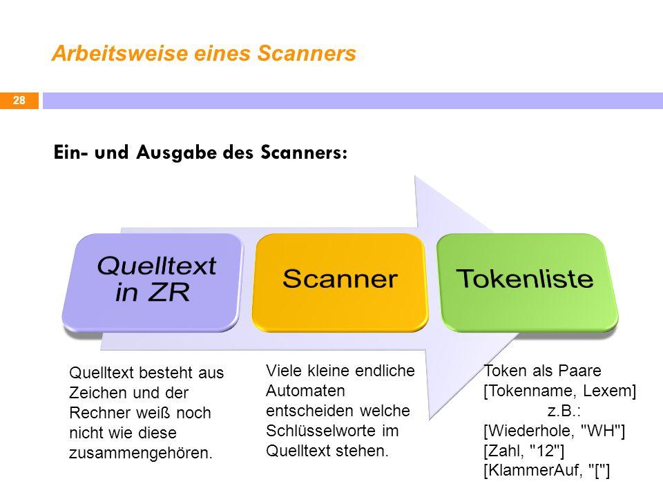 Arbeitsweise eines Scanners 28 Ein- und Ausgabe des Scanners: Viele kleine endliche Automaten entscheiden welche Schlüsselworte im Quelltext stehen.