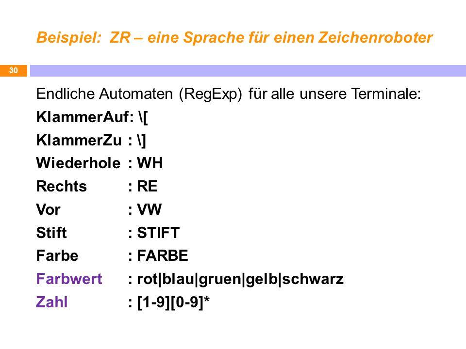 Beispiel: ZR – eine Sprache für einen Zeichenroboter Endliche Automaten (RegExp) für alle unsere Terminale: KlammerAuf: \[ KlammerZu: \] Wiederhole: WH Rechts: RE Vor: VW Stift: STIFT Farbe: FARBE Farbwert : rot|blau|gruen|gelb|schwarz Zahl: [1-9][0-9]* 30