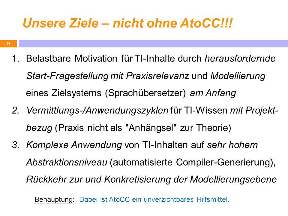 Unsere Ziele – nicht ohne AtoCC!!! 9 1.Belastbare Motivation für TI-Inhalte durch herausfordernde Start-Fragestellung mit Praxisrelevanz und Modellier